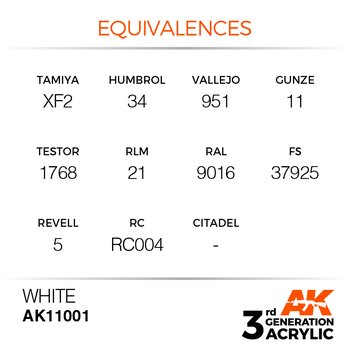 AK-11001-White-(3rd-Generation)-(17mL)