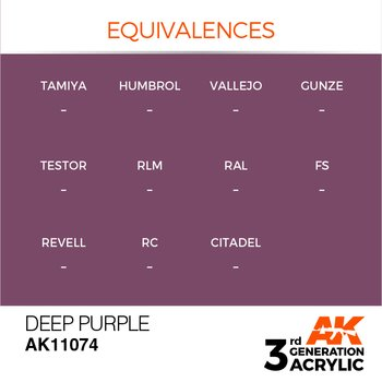 AK-11074-Deep-Purple-(3rd-Generation)-(17mL)