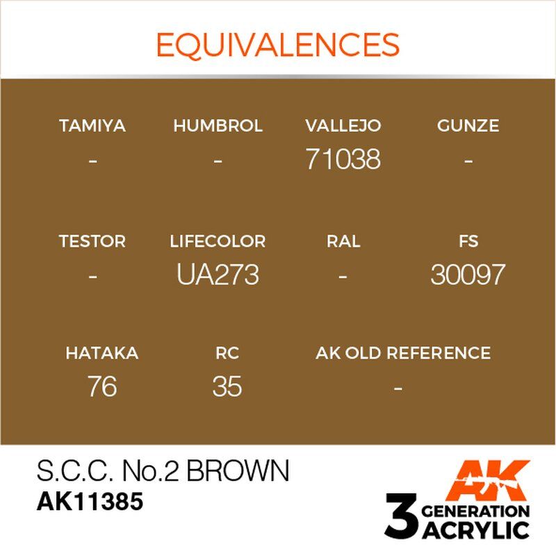 AK-11385-S.C.C.-No.2-Brown-(3rd-Generation)-(17mL)