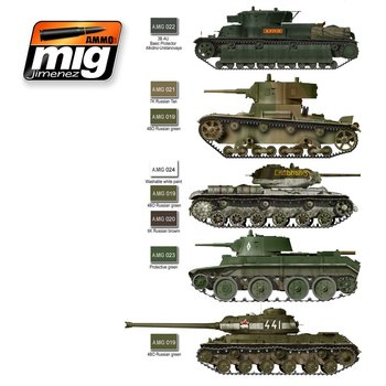 A.MIG-7107-1935-1945-Soviet-Camouflages-Set-(6x17mL)