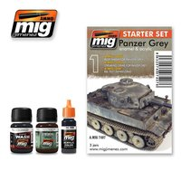 A.MIG-7407-Panzer-Grey-Set-(2x35mL+1x17mL)