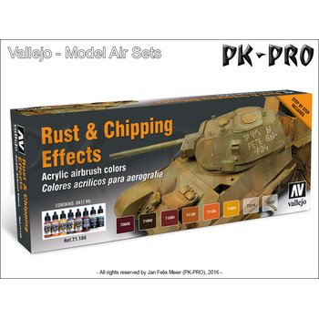 Model-Air-Set-Rust&Chipping-Effects-Set-(8x17mL)